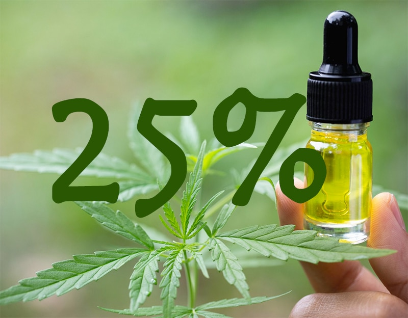 CBD Öl 25 Prozent